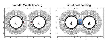 enlace vibratorio